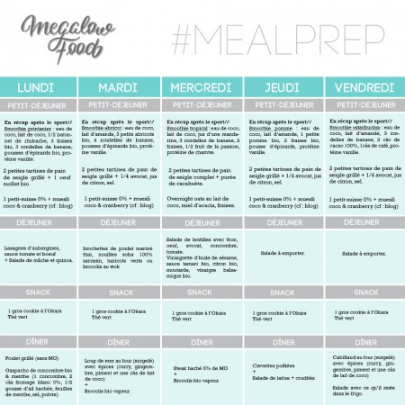 MEAL PLAN MEGALOWFOOD SEMAINE 01