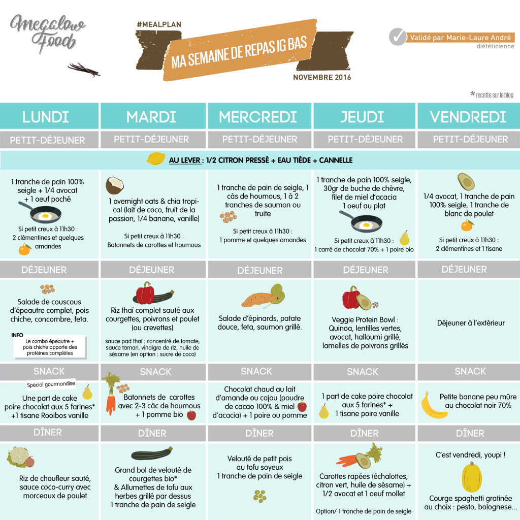meal-plan-megalowfood-novembre