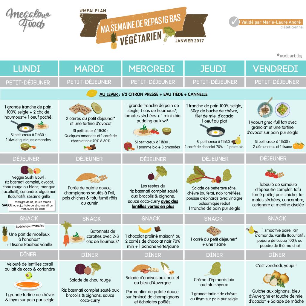meal-plan-megalowfood-janvier-veggie