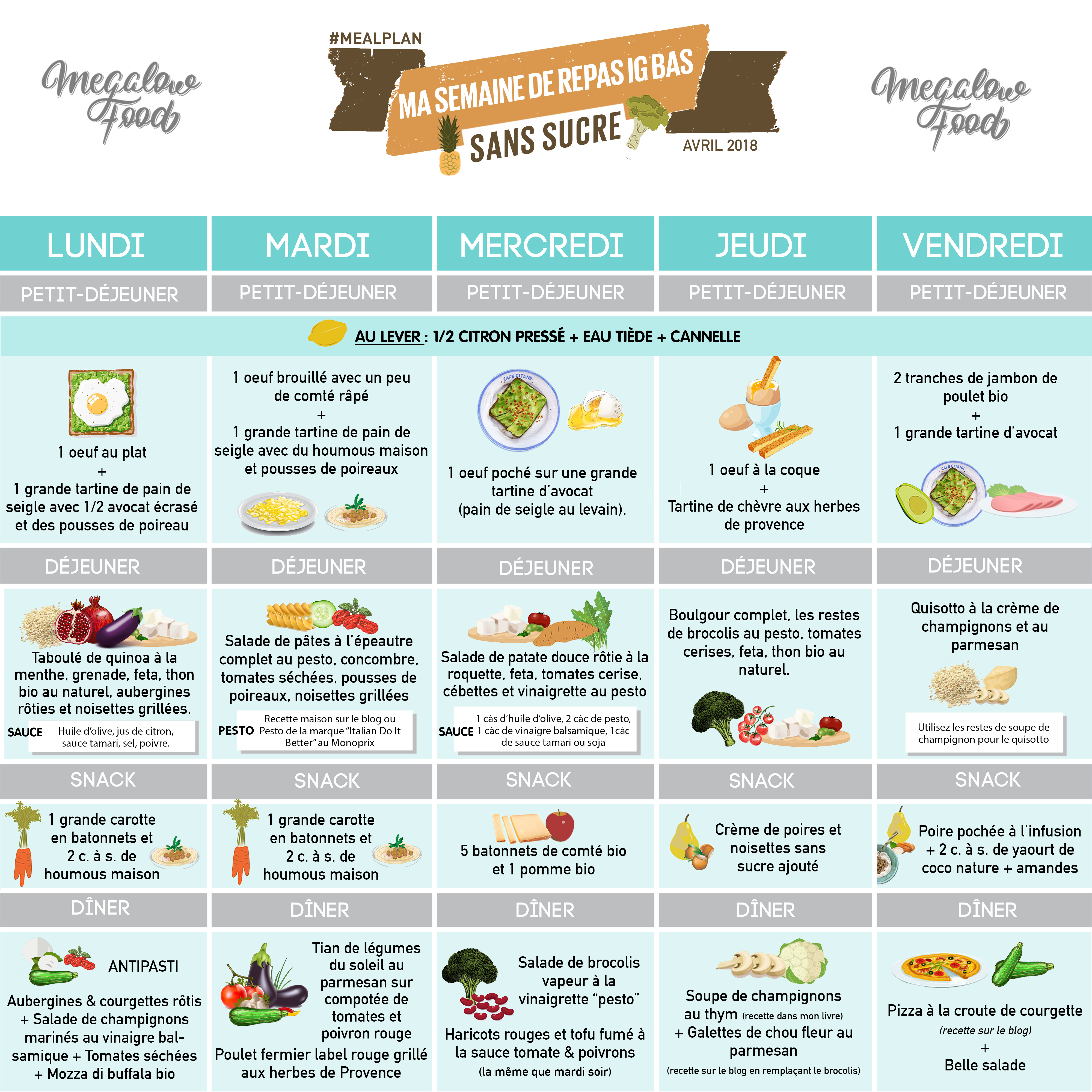 5 Jours De Menu Ig Bas Sans Sucre Perte De Poids Megalow Food